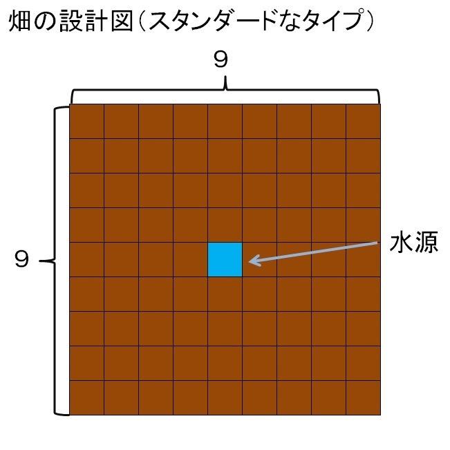 0102畑図